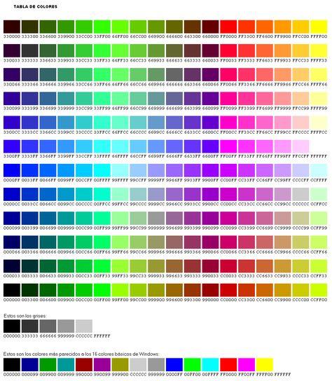 carta de colores,pantone, ral